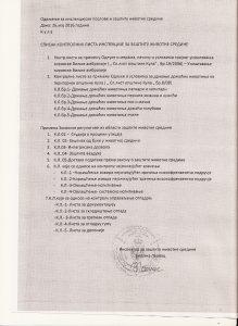Icon of 27.5.2016. Списак контролних листа инспекције за заштиту животне средине